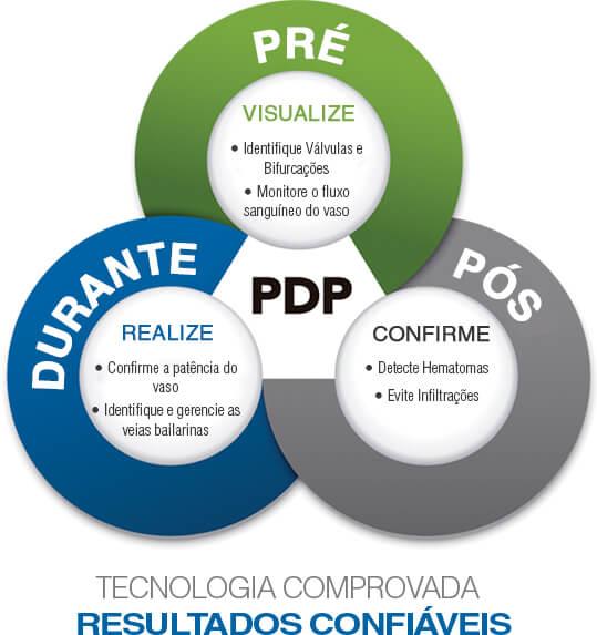 Imagem pdp
